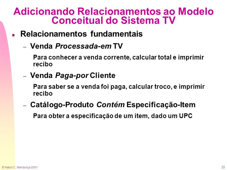 © Nabor C. Mendonça 2001 25 Adicionando Relacionamentos ao Modelo Conceitual do Sistema TV n Relacionamentos fundamentais – Venda Processada-em TV Par