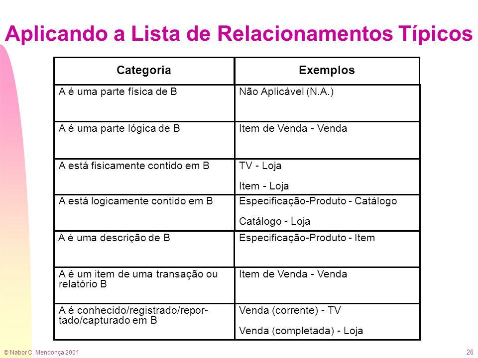 © Nabor C. Mendonça 2001 26 Aplicando a Lista de Relacionamentos Típicos Categoria A é uma parte lógica de BItem de Venda - Venda A é uma parte física
