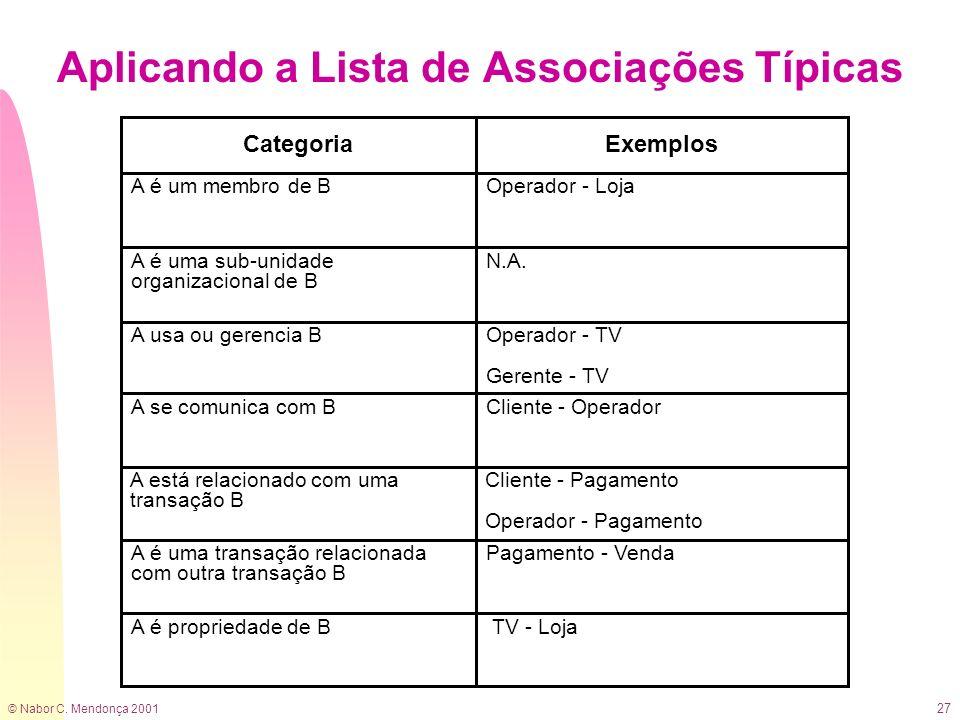 © Nabor C. Mendonça 2001 27 Aplicando a Lista de Associações Típicas Categoria A é uma sub-unidade organizacional de B N.A. A é um membro de BOperador
