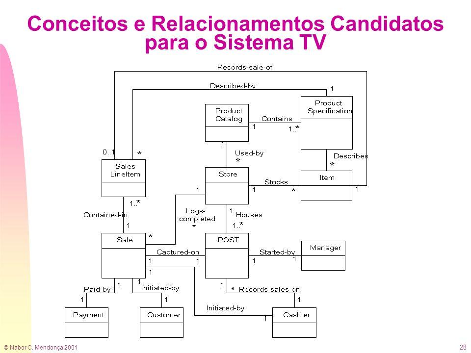 © Nabor C. Mendonça 2001 28 Conceitos e Relacionamentos Candidatos para o Sistema TV