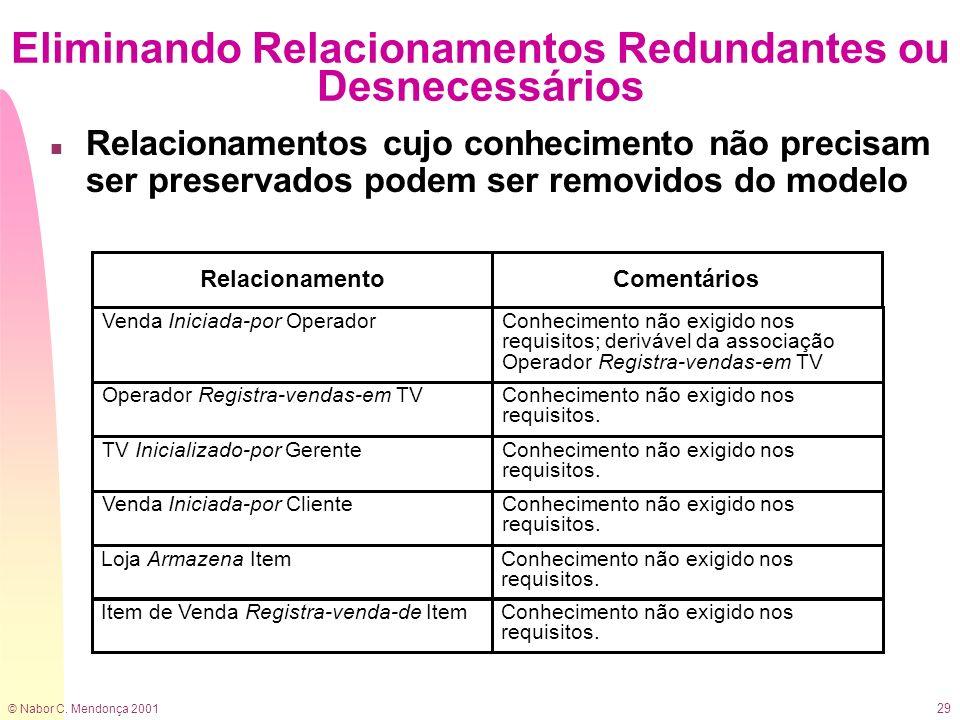 © Nabor C. Mendonça 2001 29 Eliminando Relacionamentos Redundantes ou Desnecessários n Relacionamentos cujo conhecimento não precisam ser preservados