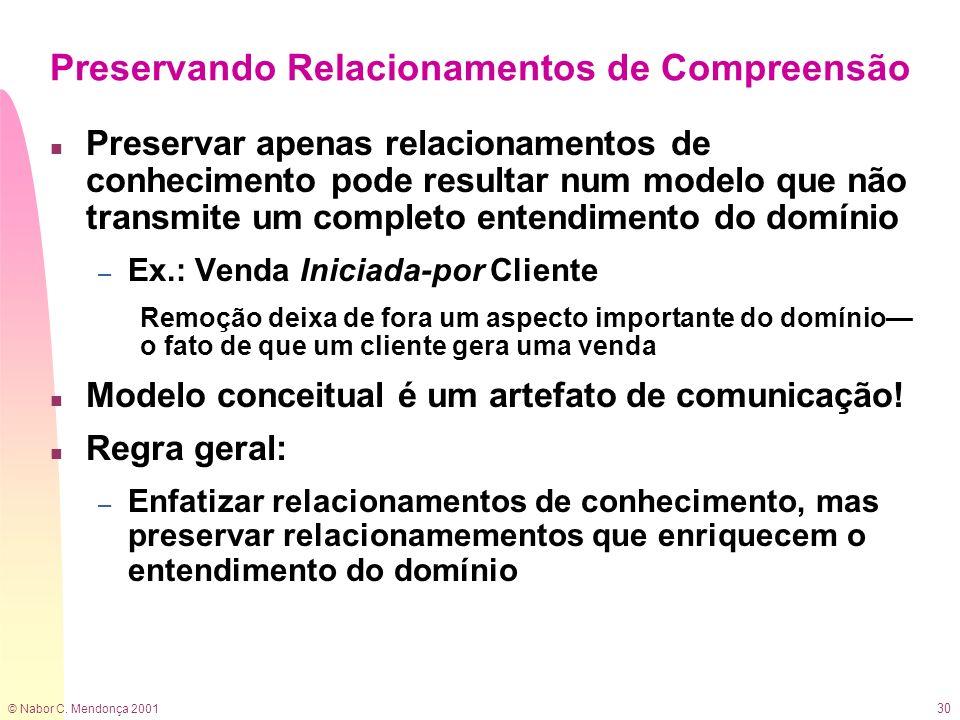 © Nabor C. Mendonça 2001 30 Preservando Relacionamentos de Compreensão n Preservar apenas relacionamentos de conhecimento pode resultar num modelo que