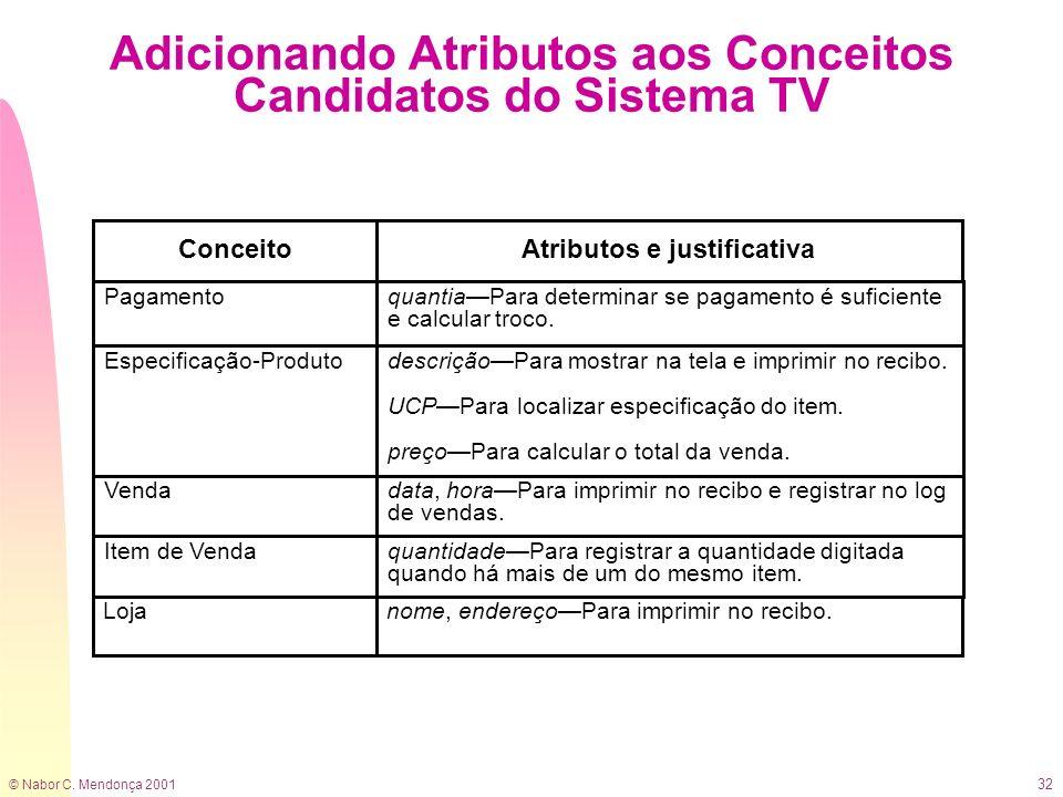 © Nabor C. Mendonça 2001 32 Adicionando Atributos aos Conceitos Candidatos do Sistema TV Conceito Especificação-ProdutodescriçãoPara mostrar na tela e