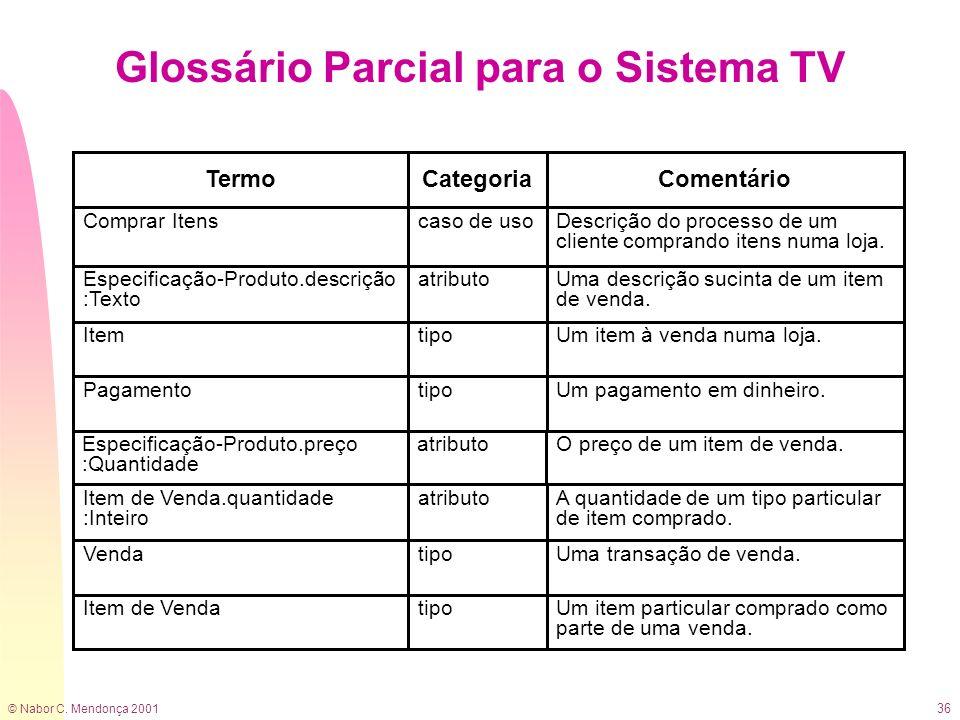 © Nabor C. Mendonça 2001 36 Glossário Parcial para o Sistema TV Categoria atributoUma descrição sucinta de um item de venda. caso de usoDescrição do p