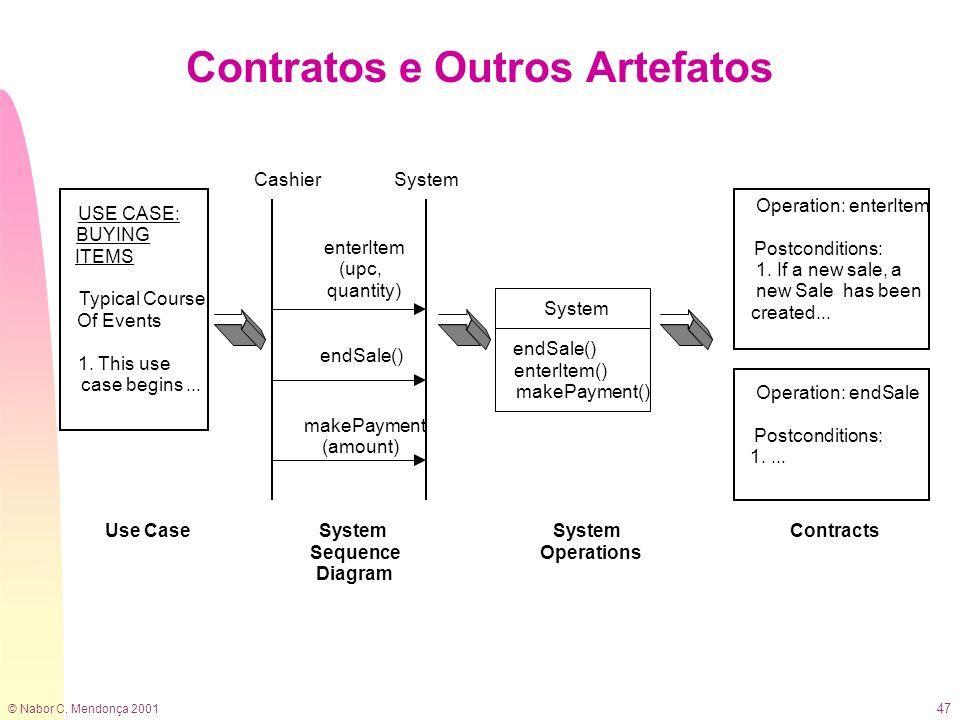 © Nabor C. Mendonça 2001 47 Contratos e Outros Artefatos CashierSystem enterItem (upc, quantity) endSale() makePayment (amount) USE CASE: BUYING ITEMS
