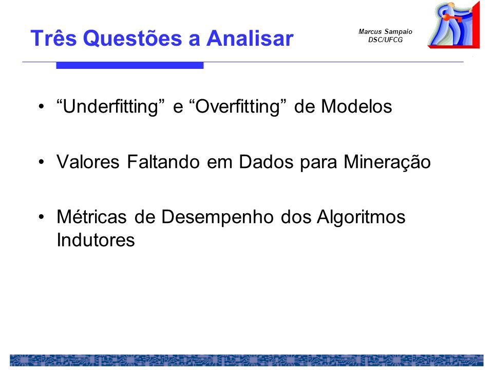 Marcus Sampaio DSC/UFCG Underfitting e Overfitting de Modelos Valores Faltando em Dados para Mineração Métricas de Desempenho dos Algoritmos Indutores