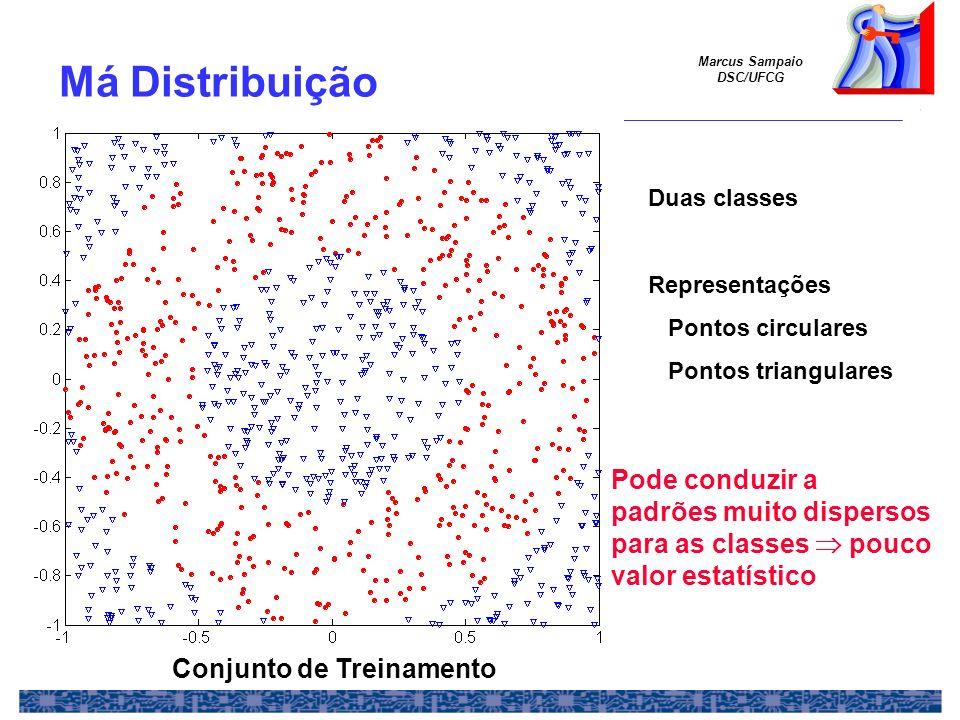 Marcus Sampaio DSC/UFCG Duas classes Representações Pontos circulares Pontos triangulares Má Distribuição Conjunto de Treinamento Pode conduzir a padr