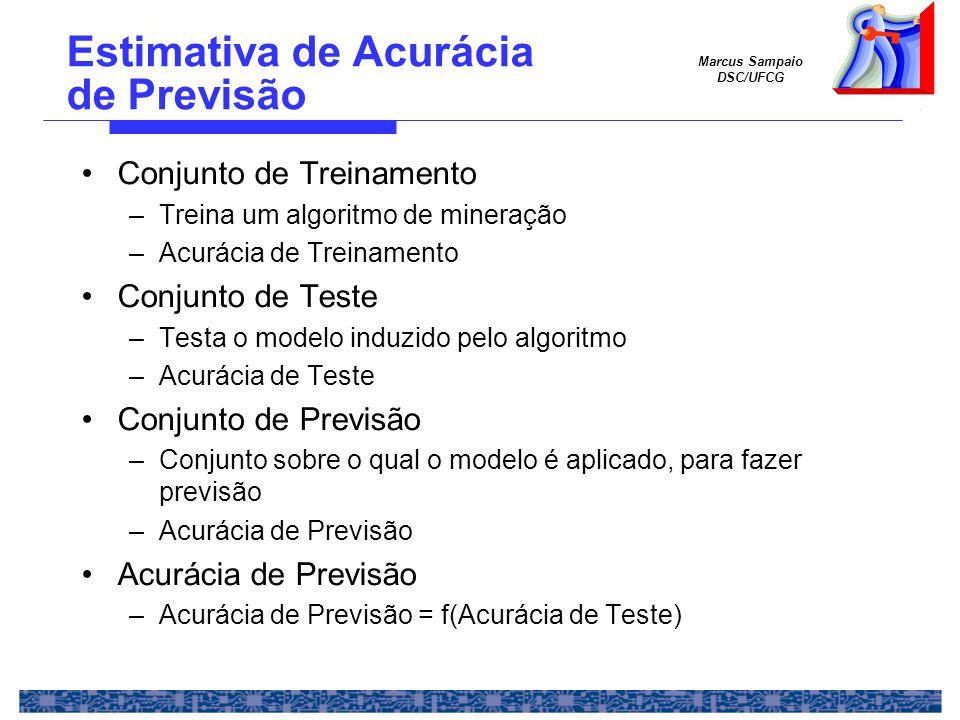 Marcus Sampaio DSC/UFCG Conjunto de Treinamento –Treina um algoritmo de mineração –Acurácia de Treinamento Conjunto de Teste –Testa o modelo induzido