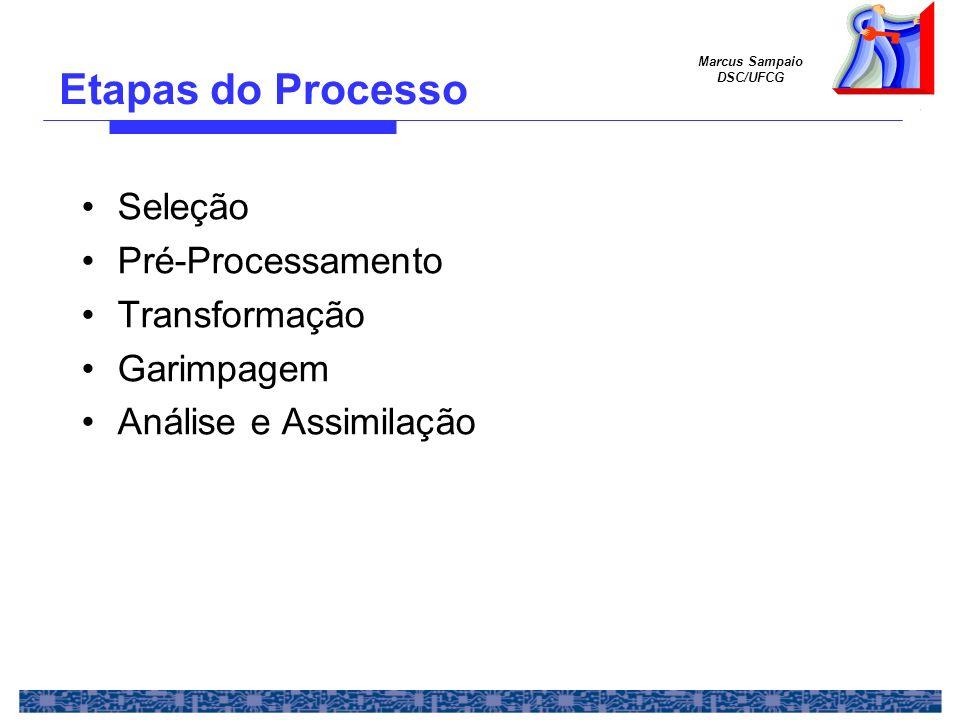 Marcus Sampaio DSC/UFCG Seleção + Pré-processamento Macro etapa Preparação de Dados –Seleção Identificação dos bancos de dados Seleção de atributos Discretização de valores de atributos numéricos –Pré-processamento Limpeza Amostragem