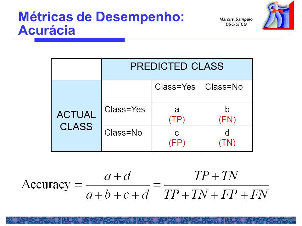 Marcus Sampaio DSC/UFCG PREDICTED CLASS ACTUAL CLASS Class=YesClass=No Class=Yesa (TP) b (FN) Class=Noc (FP) d (TN) Métricas de Desempenho: Acurácia
