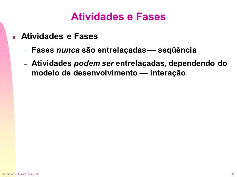 © Nabor C. Mendonça 2001 12 Implementação O Modelo Cascata Manutenção Testes Projeto Análise