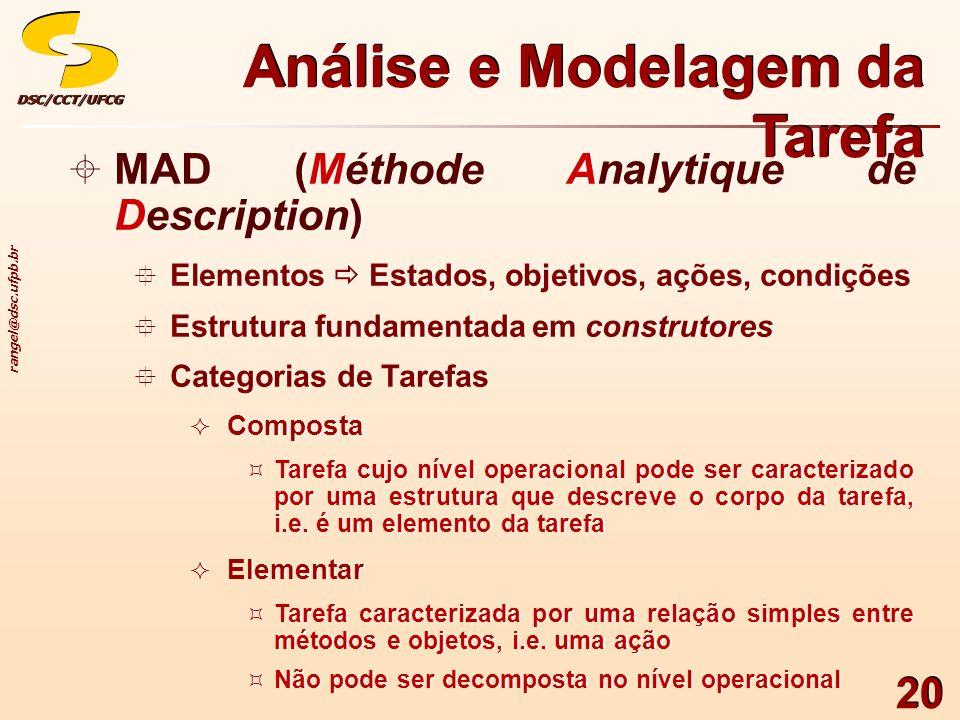 rangel@dsc.ufpb.br DSC/CCT/UFCGDSC/CCT/UFCG 20 MAD (Méthode Analytique de Description) Elementos Estados, objetivos, ações, condições Estrutura fundam