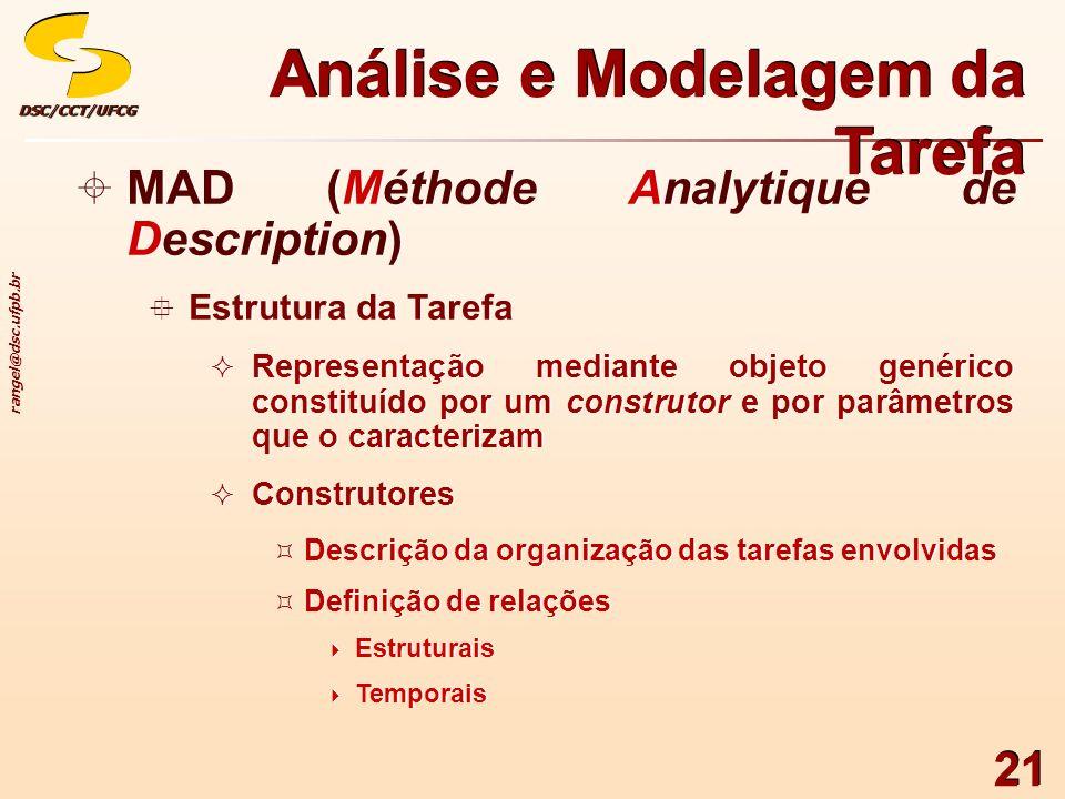 rangel@dsc.ufpb.br DSC/CCT/UFCGDSC/CCT/UFCG 21 MAD (Méthode Analytique de Description) Estrutura da Tarefa Representação mediante objeto genérico cons