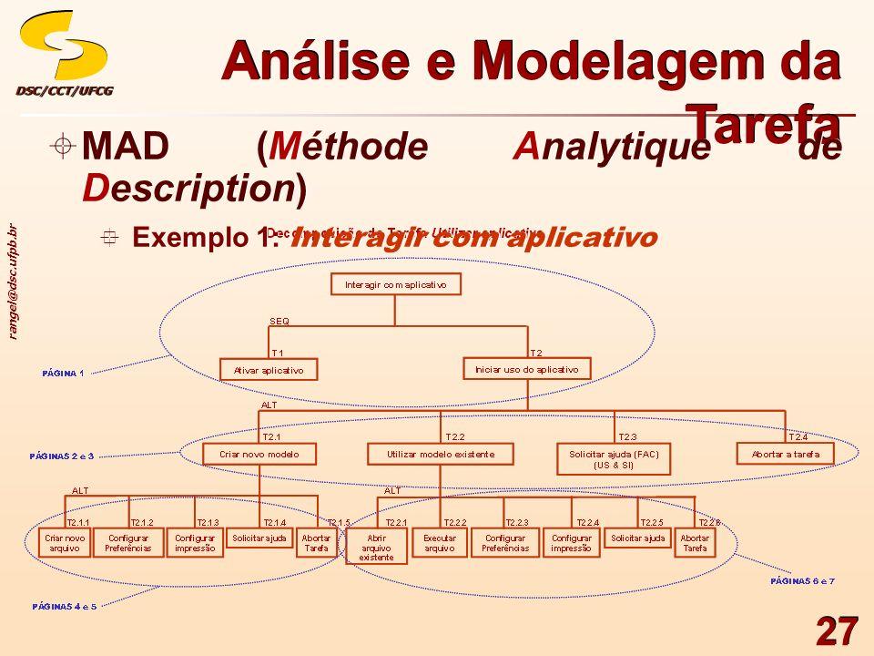 rangel@dsc.ufpb.br DSC/CCT/UFCGDSC/CCT/UFCG 27 Análise e Modelagem da Tarefa MAD (Méthode Analytique de Description) Exemplo 1: Interagir com aplicati