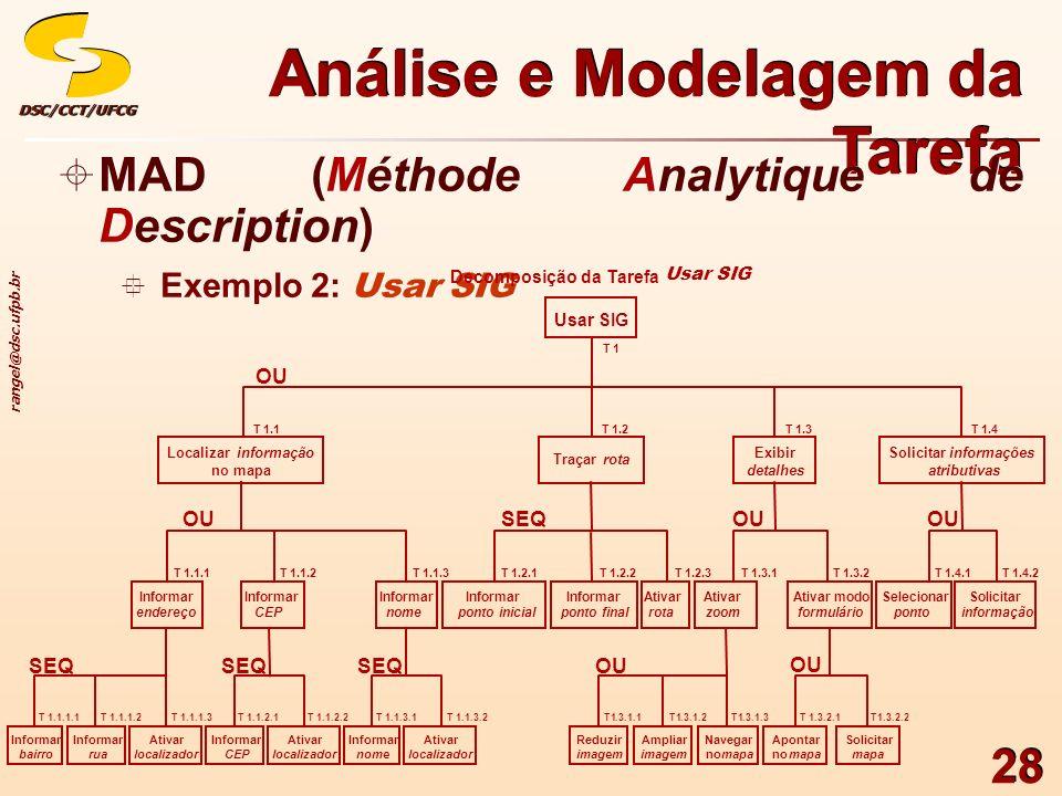 rangel@dsc.ufpb.br DSC/CCT/UFCGDSC/CCT/UFCG 28 Análise e Modelagem da Tarefa MAD (Méthode Analytique de Description) Exemplo 2: Usar SIG MAD (Méthode