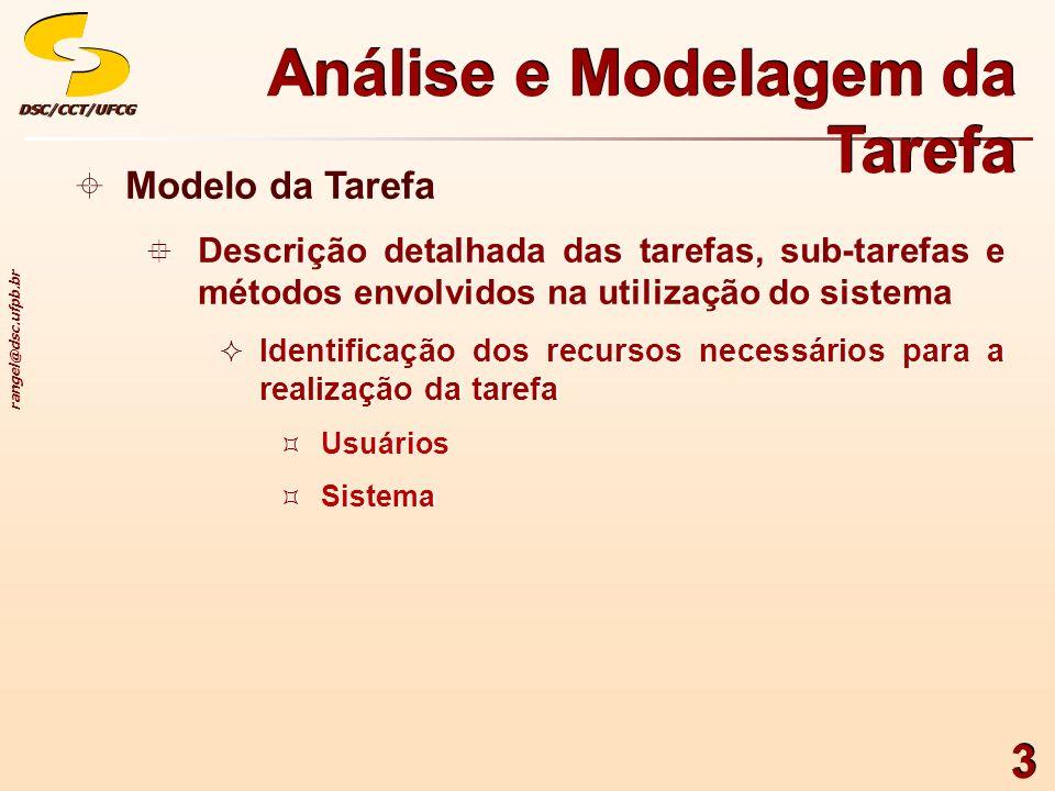rangel@dsc.ufpb.br DSC/CCT/UFCGDSC/CCT/UFCG 3 Modelo da Tarefa Descrição detalhada das tarefas, sub-tarefas e métodos envolvidos na utilização do sist