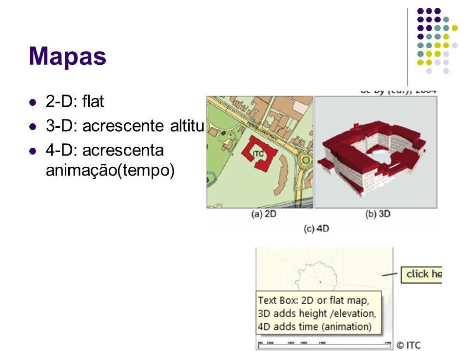 Mapas 2-D: flat 3-D: acrescente altitude 4-D: acrescenta animação(tempo)