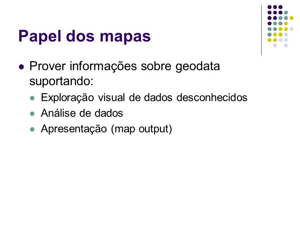 Papel dos mapas Prover informações sobre geodata suportando: Exploração visual de dados desconhecidos Análise de dados Apresentação (map output)