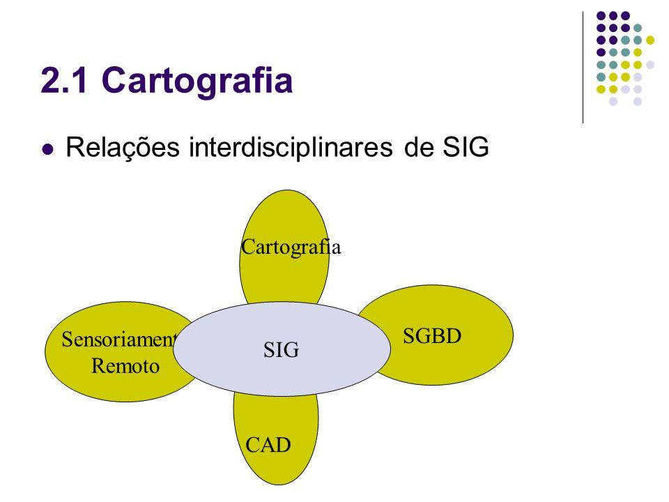 2.1 Cartografia Relações interdisciplinares de SIG Sensoriamento Remoto SGBD SIG Cartografia CAD