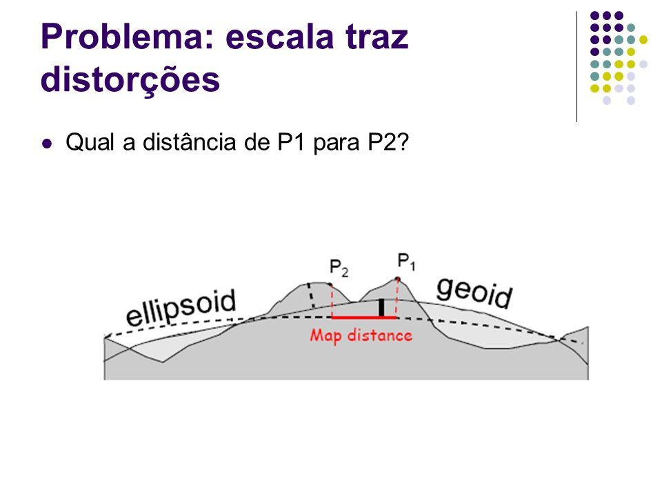 Problema: escala traz distorções Qual a distância de P1 para P2?