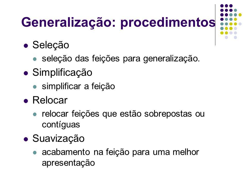 Generalização: procedimentos Seleção seleção das feições para generalização. Simplificação simplificar a feição Relocar relocar feições que estão sobr
