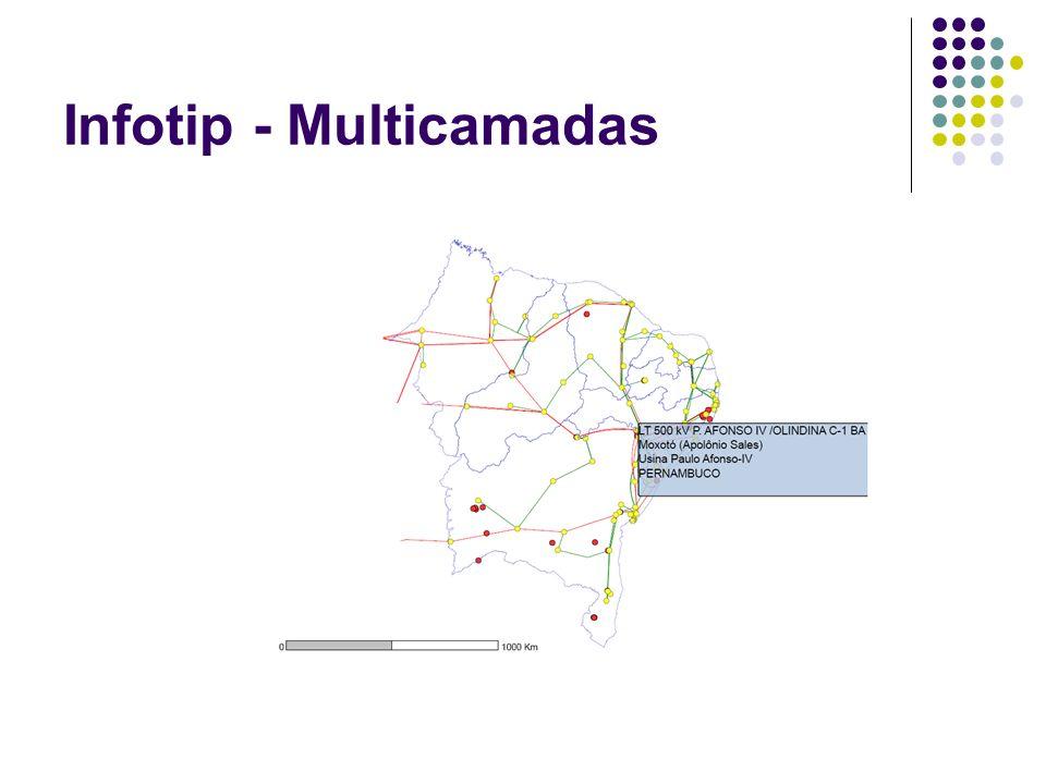 Infotip - Multicamadas
