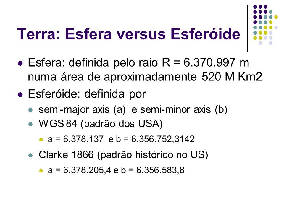 Terra: Esfera versus Esferóide Esfera: definida pelo raio R = 6.370.997 m numa área de aproximadamente 520 M Km2 Esferóide: definida por semi-major ax