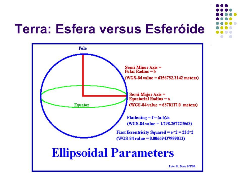 Terra: Esfera versus Esferóide