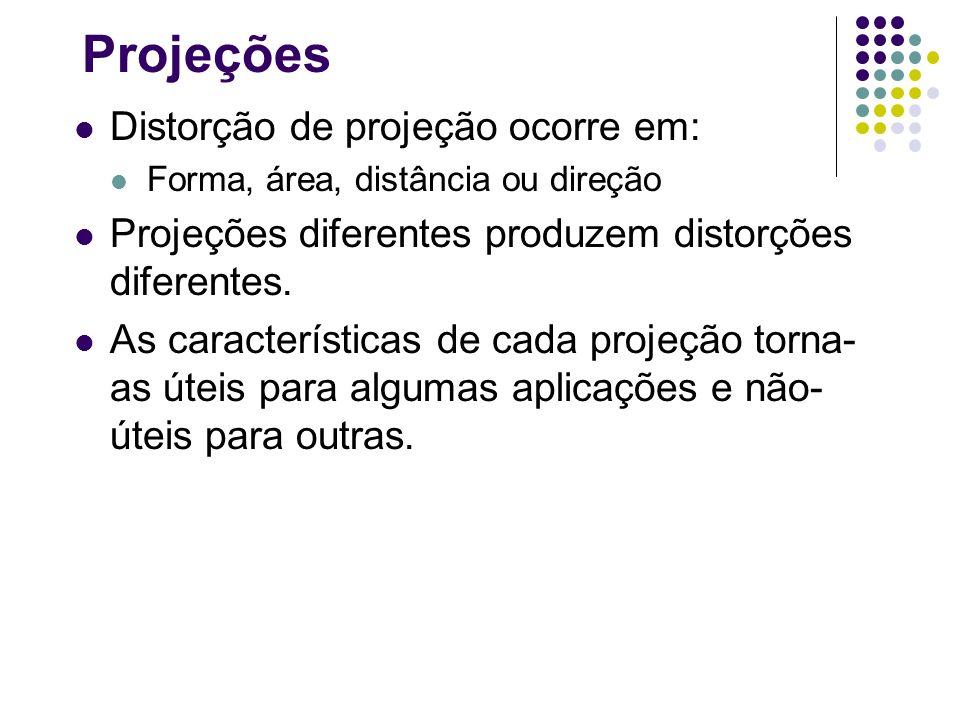 Projeções Distorção de projeção ocorre em: Forma, área, distância ou direção Projeções diferentes produzem distorções diferentes. As características d
