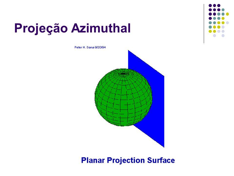Projeção Azimuthal