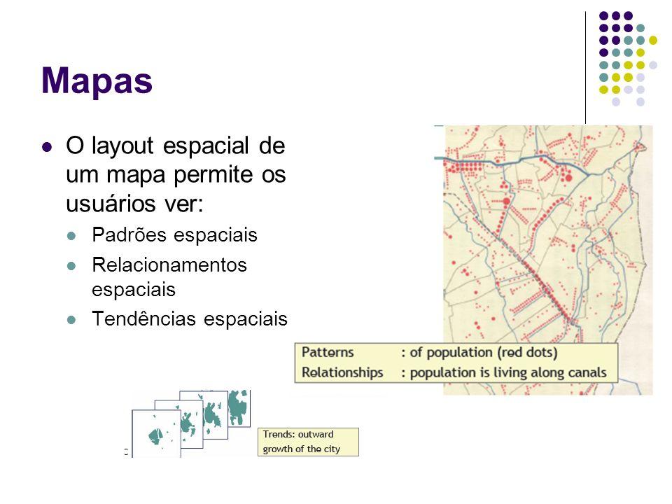 Mapas O layout espacial de um mapa permite os usuários ver: Padrões espaciais Relacionamentos espaciais Tendências espaciais