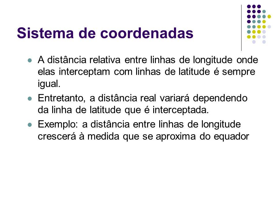 Sistema de coordenadas A distância relativa entre linhas de longitude onde elas interceptam com linhas de latitude é sempre igual. Entretanto, a distâ