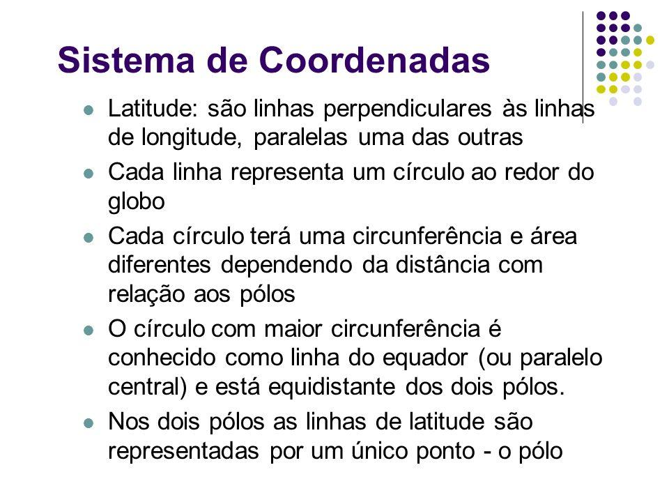 Sistema de Coordenadas Latitude: são linhas perpendiculares às linhas de longitude, paralelas uma das outras Cada linha representa um círculo ao redor