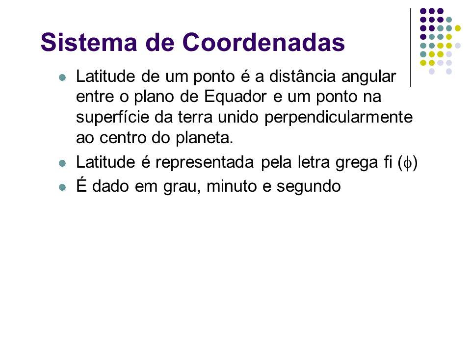 Sistema de Coordenadas Latitude de um ponto é a distância angular entre o plano de Equador e um ponto na superfície da terra unido perpendicularmente