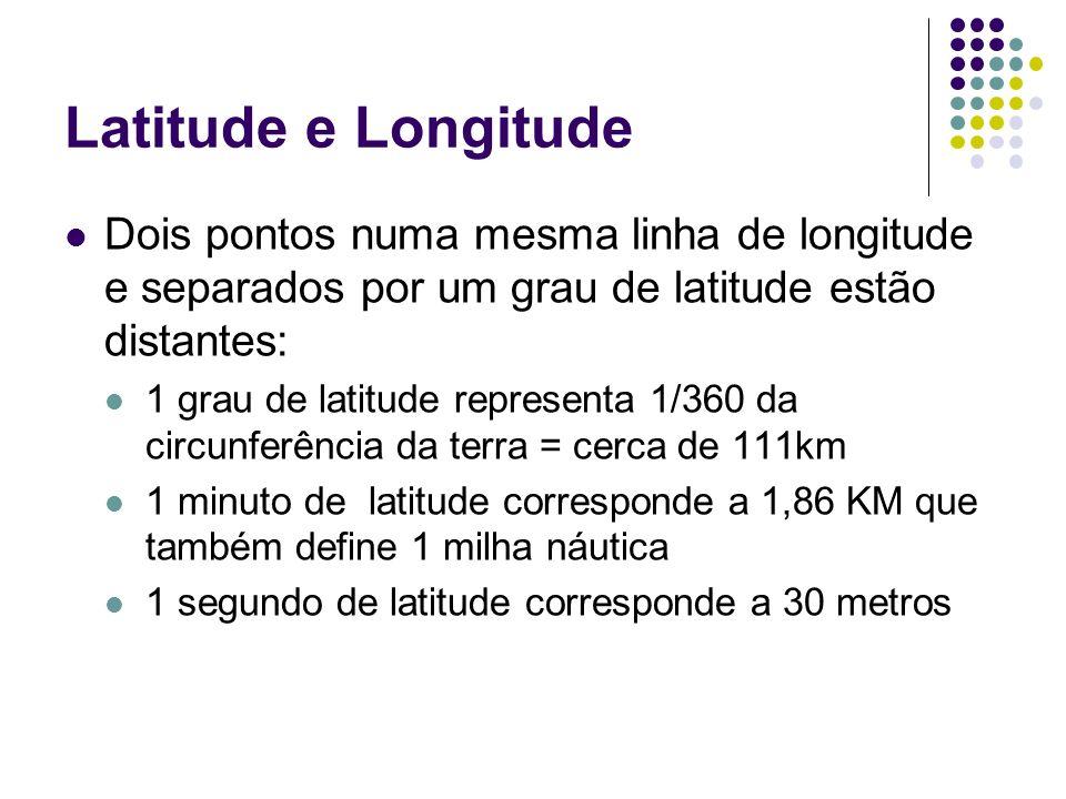 Dois pontos numa mesma linha de longitude e separados por um grau de latitude estão distantes: 1 grau de latitude representa 1/360 da circunferência d