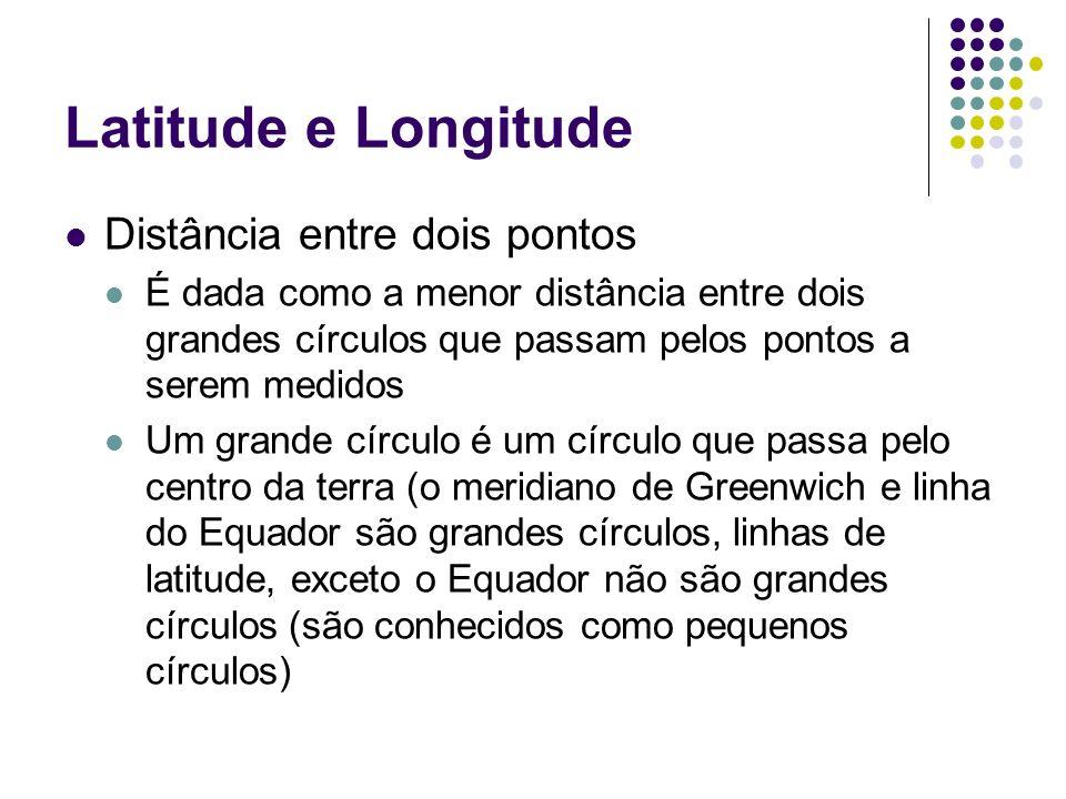 Latitude e Longitude Distância entre dois pontos É dada como a menor distância entre dois grandes círculos que passam pelos pontos a serem medidos Um