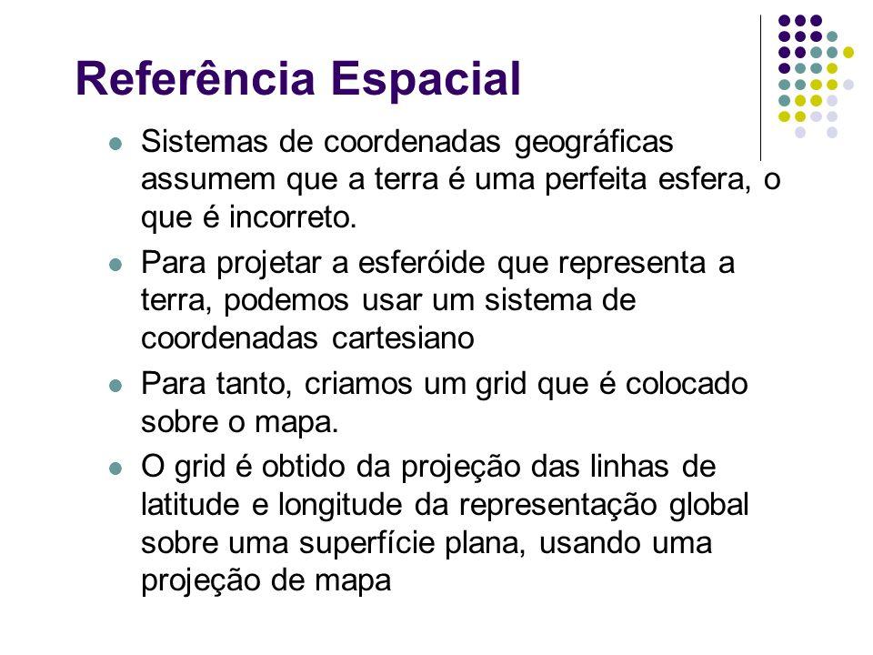 Referência Espacial Sistemas de coordenadas geográficas assumem que a terra é uma perfeita esfera, o que é incorreto. Para projetar a esferóide que re