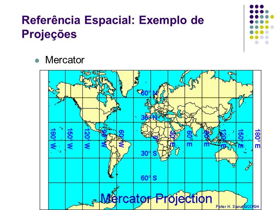 Referência Espacial: Exemplo de Projeções Mercator