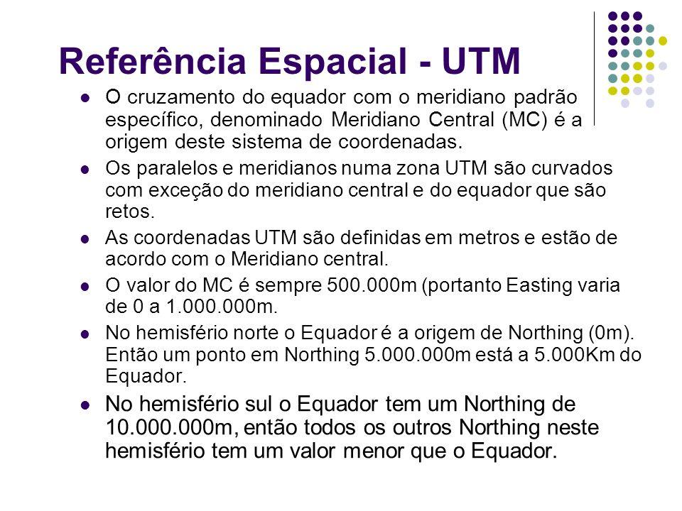 Referência Espacial - UTM O cruzamento do equador com o meridiano padrão específico, denominado Meridiano Central (MC) é a origem deste sistema de coo