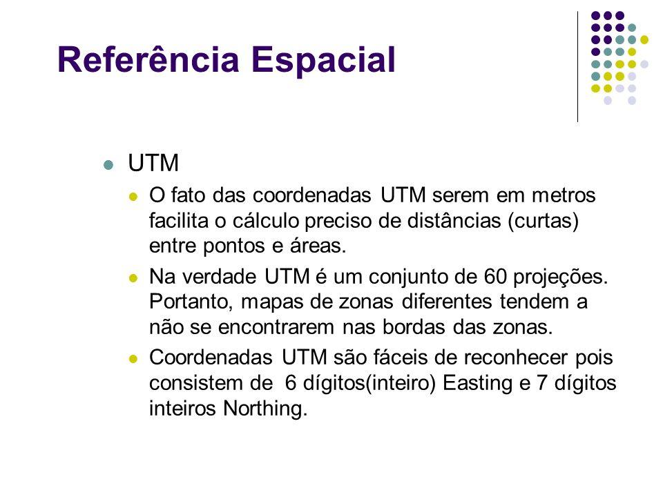Referência Espacial UTM O fato das coordenadas UTM serem em metros facilita o cálculo preciso de distâncias (curtas) entre pontos e áreas. Na verdade