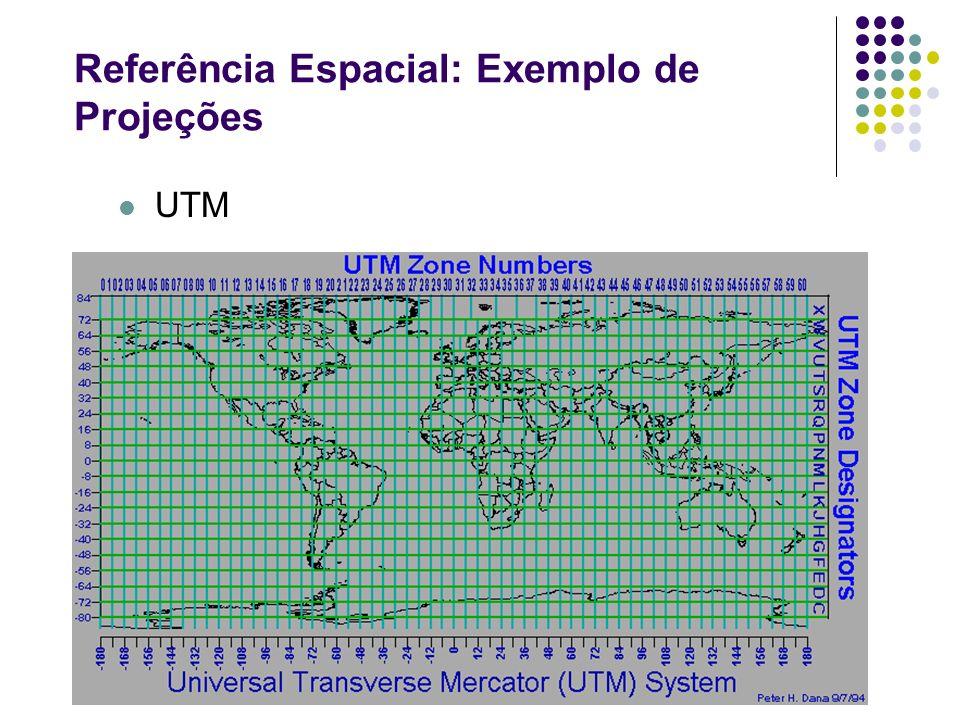 Referência Espacial: Exemplo de Projeções UTM