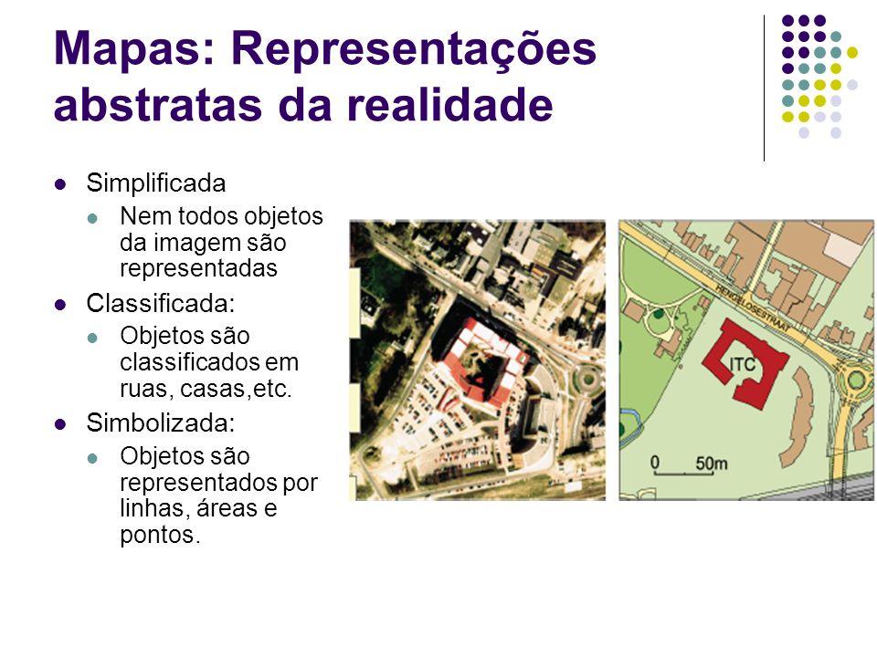 Mapas: Representações abstratas da realidade Simplificada Nem todos objetos da imagem são representadas Classificada: Objetos são classificados em rua