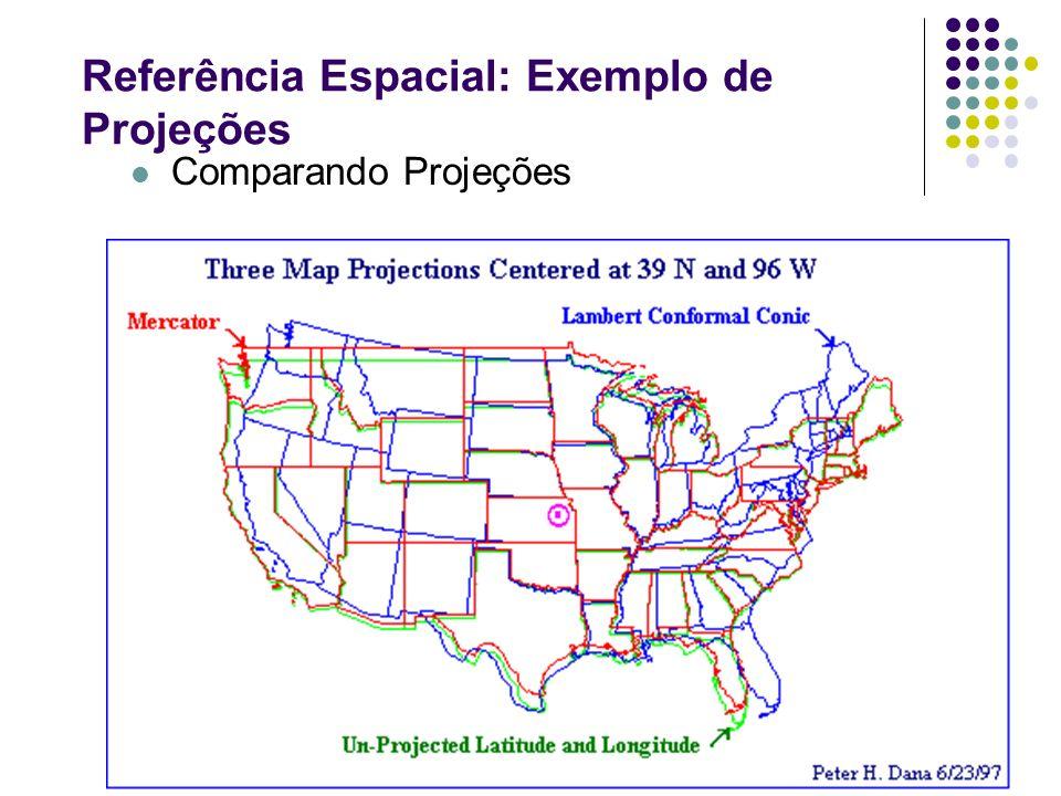 Referência Espacial: Exemplo de Projeções Comparando Projeções