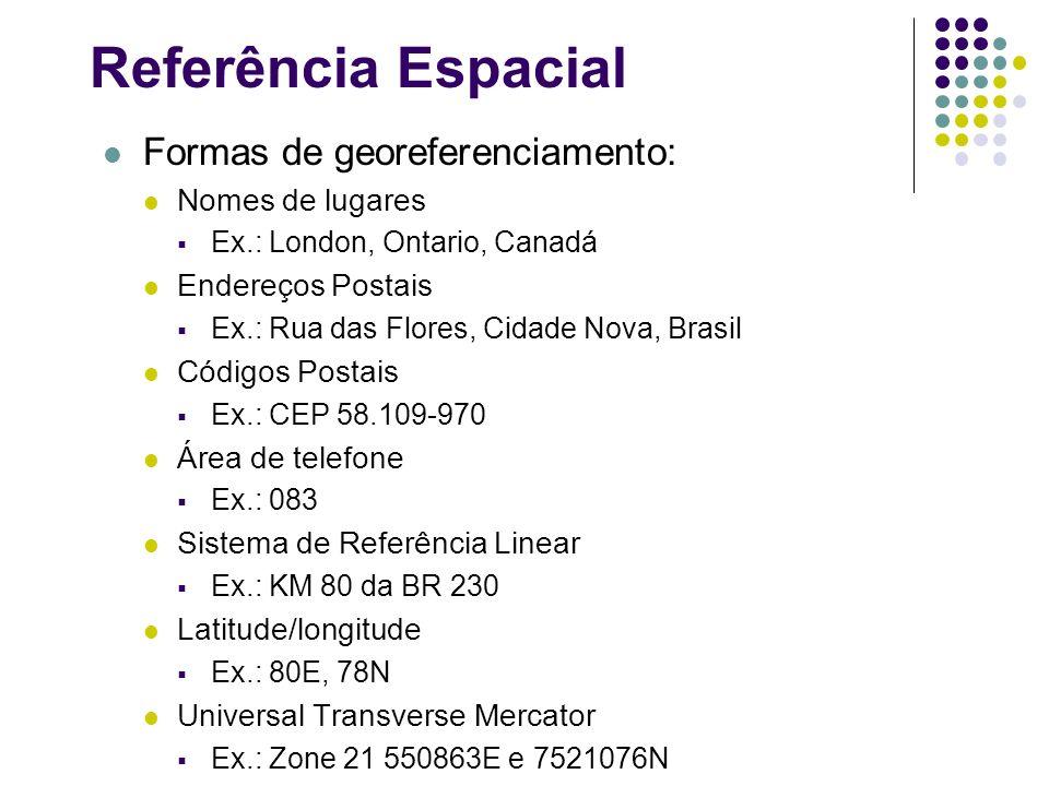 Referência Espacial Formas de georeferenciamento: Nomes de lugares Ex.: London, Ontario, Canadá Endereços Postais Ex.: Rua das Flores, Cidade Nova, Br