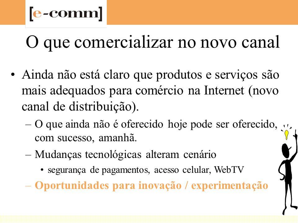 Algumas oportunidades quantificadas Comércio eletrônico deve criar 55 mil postos de trabalho no Brasil até 2004. (FIESP) Movimento de transações virtu