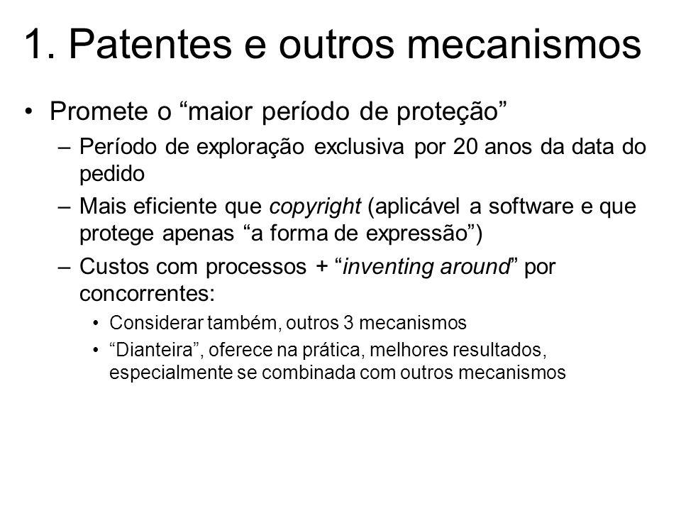 1. Patentes e outros mecanismos Promete o maior período de proteção –Período de exploração exclusiva por 20 anos da data do pedido –Mais eficiente que