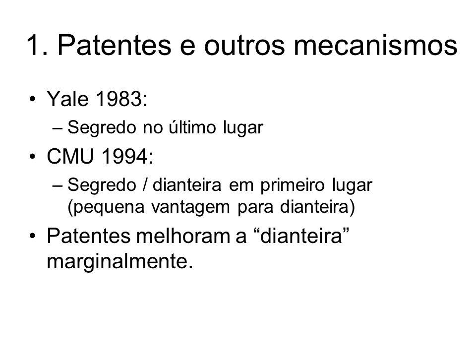 1. Patentes e outros mecanismos Yale 1983: –Segredo no último lugar CMU 1994: –Segredo / dianteira em primeiro lugar (pequena vantagem para dianteira)