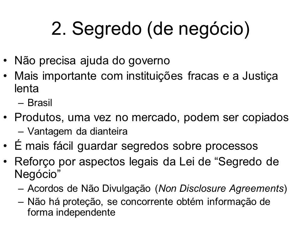 2. Segredo (de negócio) Não precisa ajuda do governo Mais importante com instituições fracas e a Justiça lenta –Brasil Produtos, uma vez no mercado, p