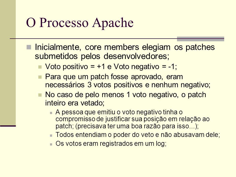 O Processo Apache Inicialmente, core members elegiam os patches submetidos pelos desenvolvedores; Voto positivo = +1 e Voto negativo = -1; Para que um patch fosse aprovado, eram necessários 3 votos positivos e nenhum negativo; No caso de pelo menos 1 voto negativo, o patch inteiro era vetado; A pessoa que emitiu o voto negativo tinha o compromisso de justificar sua posição em relação ao patch; (precisava ter uma boa razão para isso...); Todos entendiam o poder do veto e não abusavam dele; Os votos eram registrados em um log;