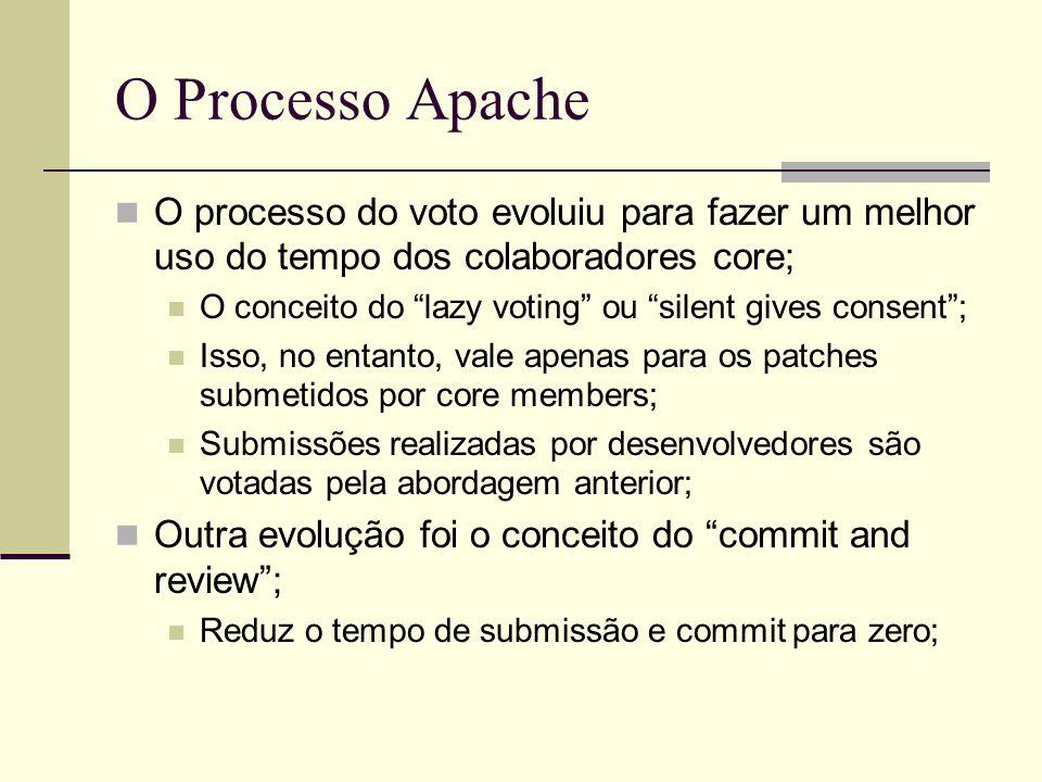 O Processo Apache O processo do voto evoluiu para fazer um melhor uso do tempo dos colaboradores core; O conceito do lazy voting ou silent gives conse
